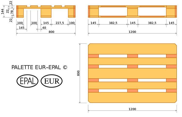 Полные размеры европаллеты