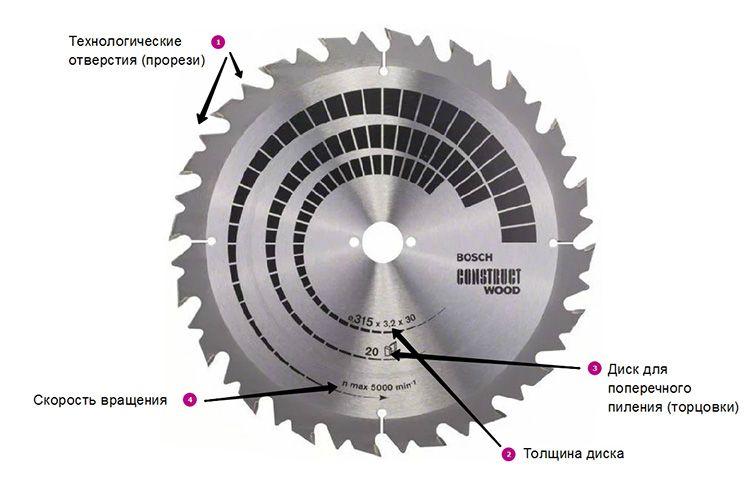 Обычно на диске указано количество зубьев, внешний диаметр диска, его толщина, а также максимальная скорость вращения, на которую он рассчитан
