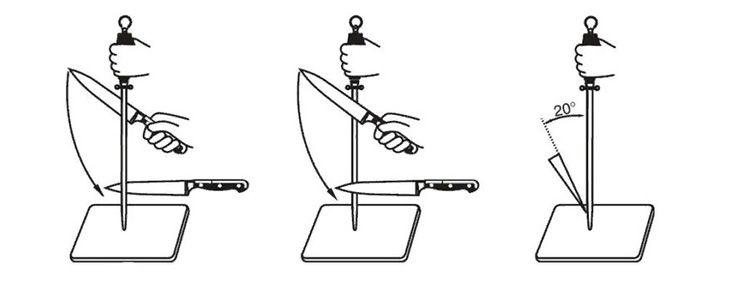 Процесс заточки мусатом достаточно прост. Инструмент располагают в одной руке, нож – в другой