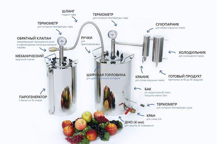 Схема промышленного самогонного аппарата из нержавейки