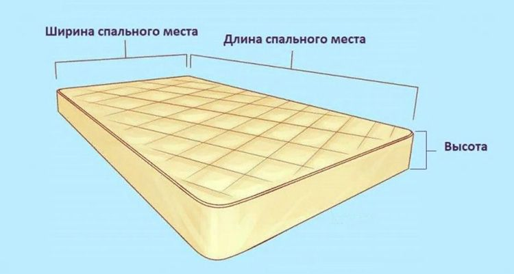 Размеры постельного белья в таблице: описание комплектов стандарт и евро