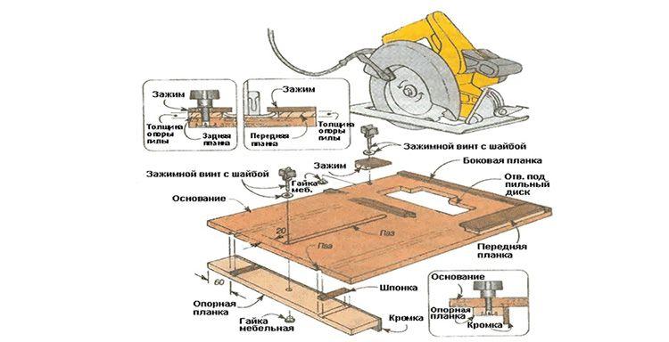 Вот так выглядит схема устройства стационарной пилы из ручной модели