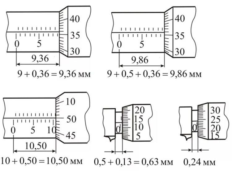 Складываем оба значения и получаем реальный диаметр детали. Пример вычислений с разными цифровыми значениями