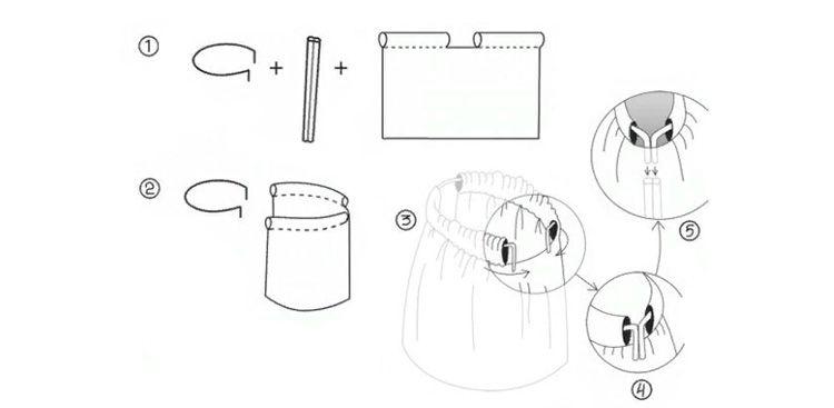 Схема крепежа материала на корону