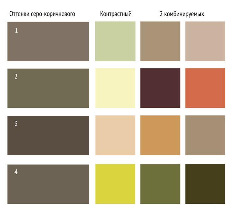 Как получить оттенки серо-коричневого