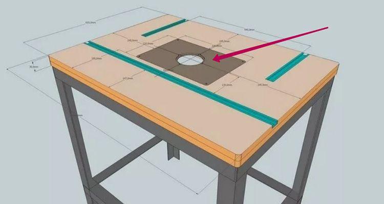 Традиционный вариант – нижнее крепление под столом. На схеме отмечено место для крепления монтажной станины