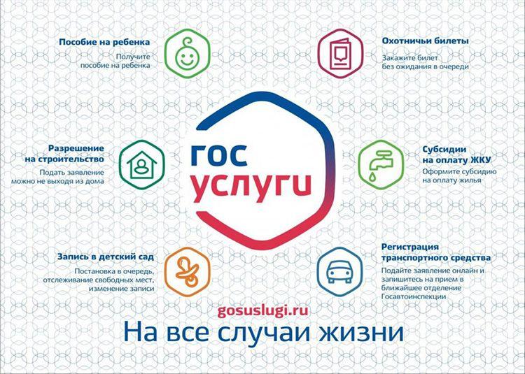 Пример расчета субсидии для семей с разным числом проживающих на территории Москвы Московской области