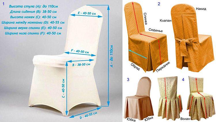 Пример простой и понятной схемы для пошива накидок