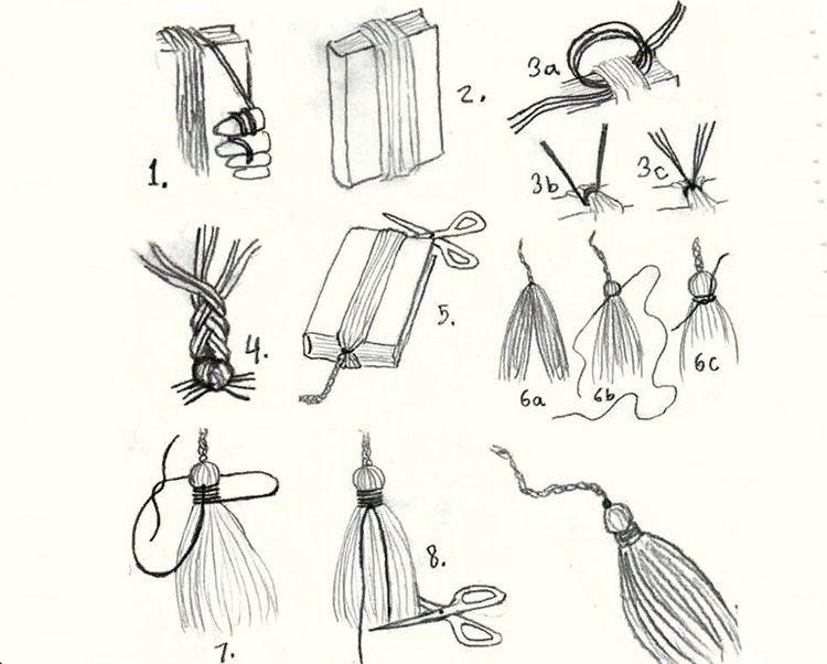 Схема самостоятельного создания декоративных кисточек из пряжи и нитей