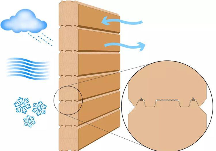 По своим звукоизоляционным и теплоизоляционным характеристикам такие панели не уступают кирпичным