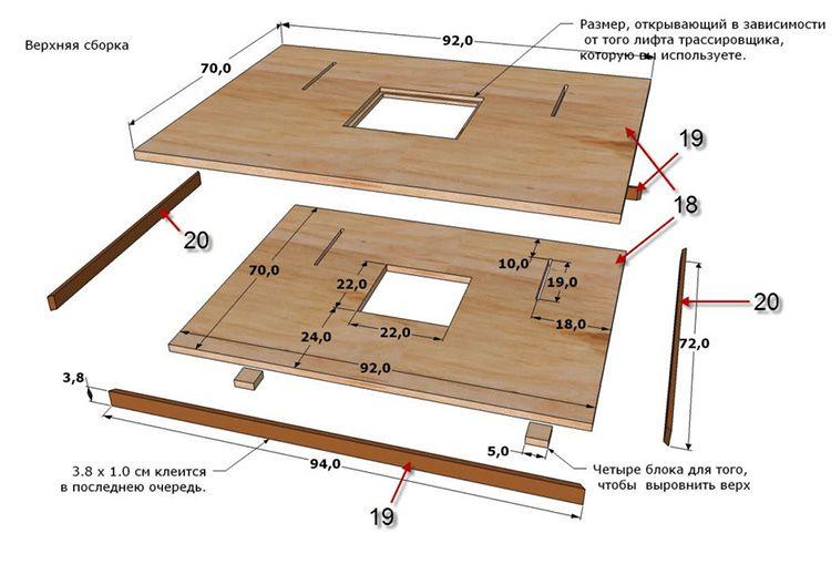Схема деревянной столешницы для фрезерного станка