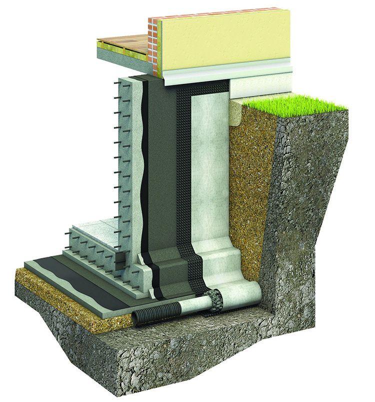 Схема крепления мембраны к стенам подвала