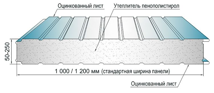 При одинаковой ширине толщина может отличаться