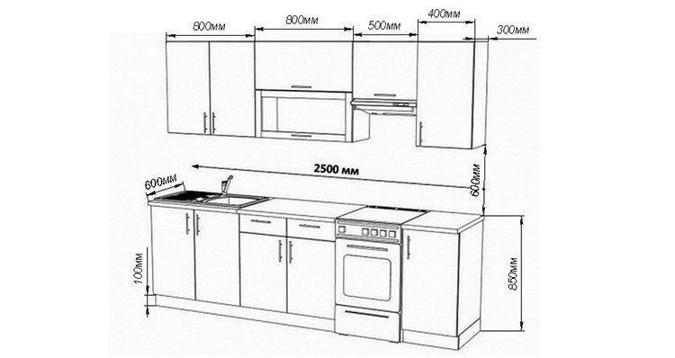 Габариты типового кухонного гарнитура