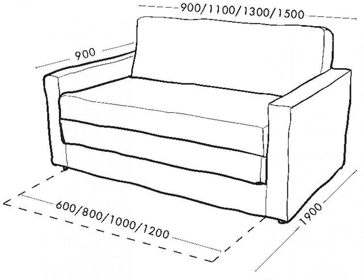 Стандартные размеры детских диванов