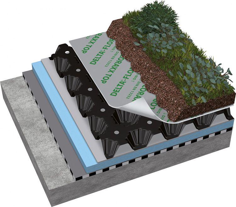 На мембране можно посадить газон, он не будет зарастать сорной травой