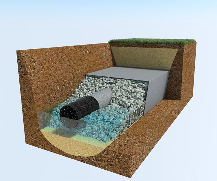 Дренажная система обеспечивает своевременный отток воды