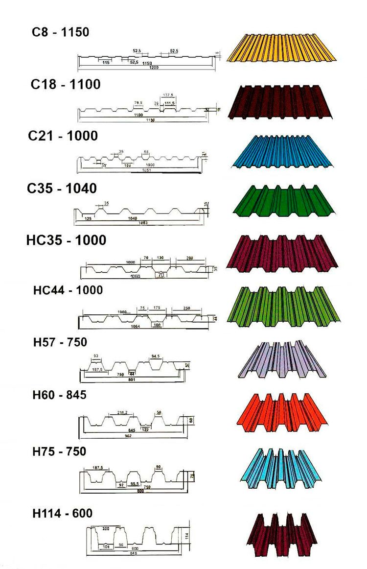 Размеры листов стандартизированы