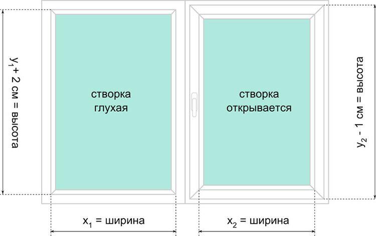 Замеры окна для изготовления жалюзи