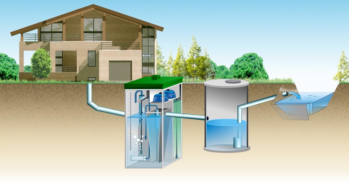 Принципиальная схема очистительной системы с использованием септика ТОПАС