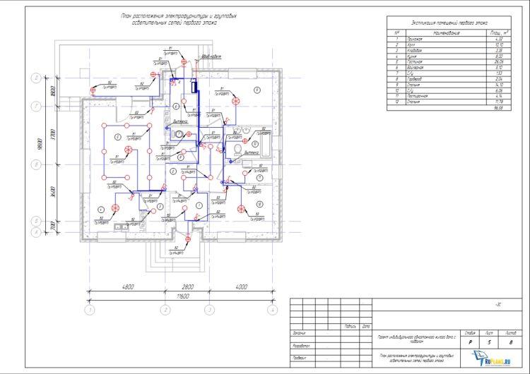 В части, касающейся электрического оборудования здания, должны прилагаться расчеты мощности и указания по подключению основных потребителей