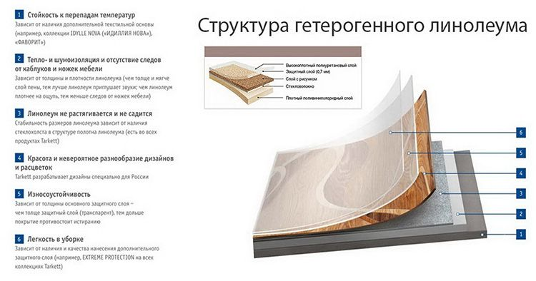 В составе гетерогенного покрытия много слоёв