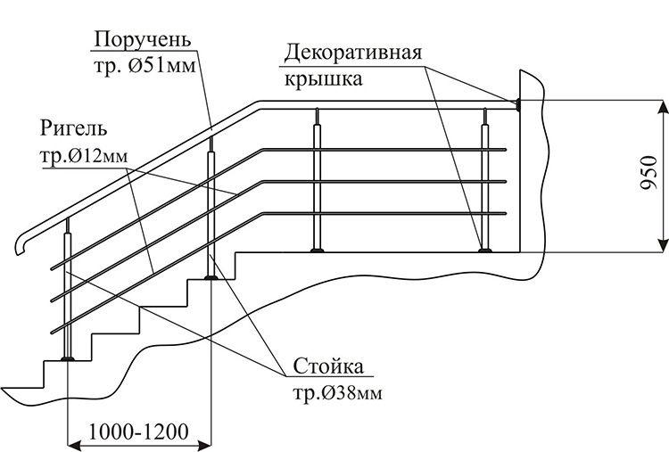 Начертите для себя схему вашего лестничного проема, замерьте его длину, необходимую высоту балясин и просчитайте расход материала
