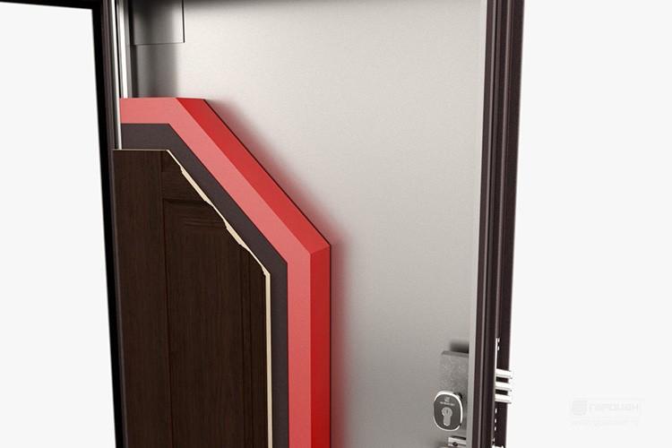 Наличие терморазрыва повышает эксплуатационные характеристики дверной системы
