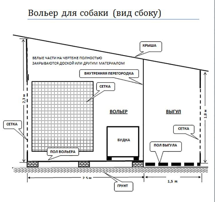 Вид сбоку демонстрирует все нюансы строения.