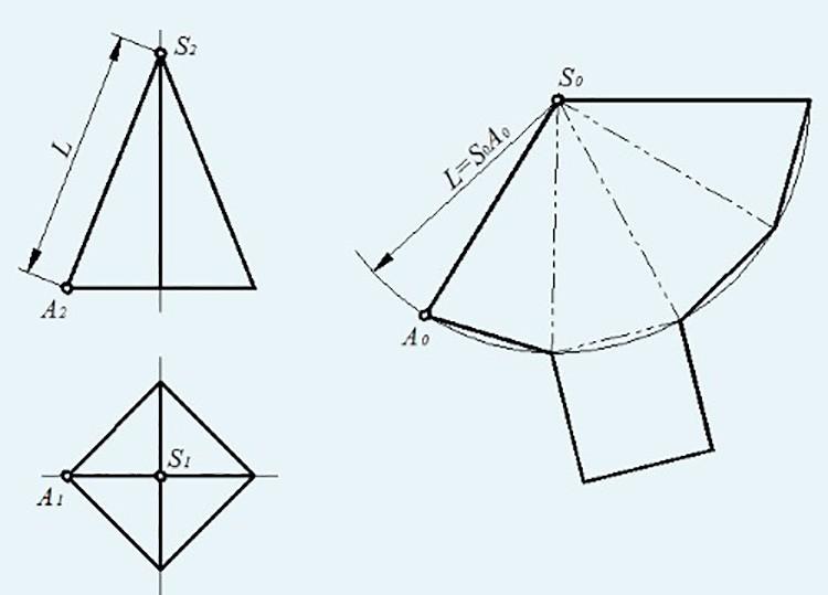 Пирамидка-вигвам также собирается по схеме.
