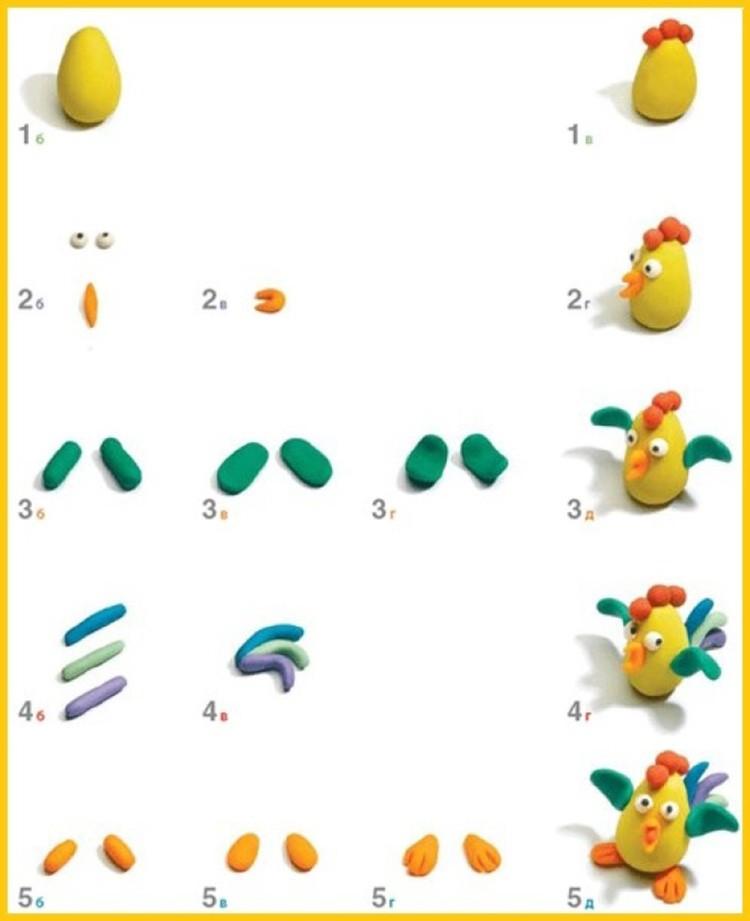 Петушок делается тоже из вытянутого колобка, к которому прикрепляют все остальные элементы.