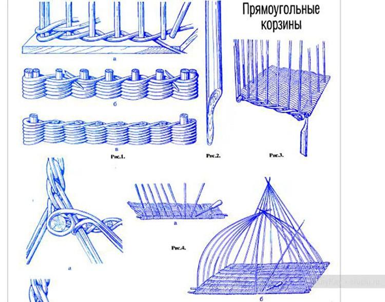 Все домики плетут по схемам как для корзин.