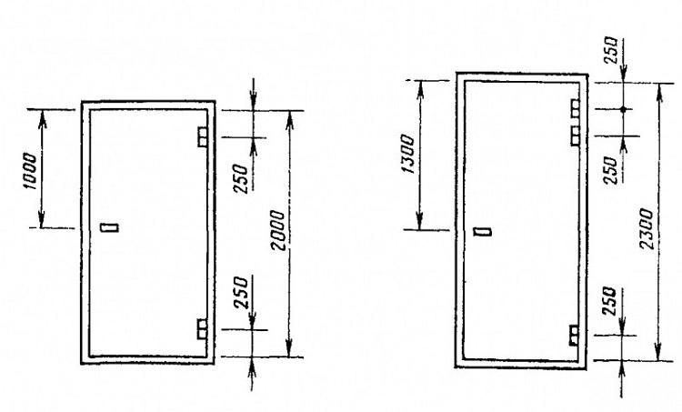 🚪 Как правильно определить размер входной двери?