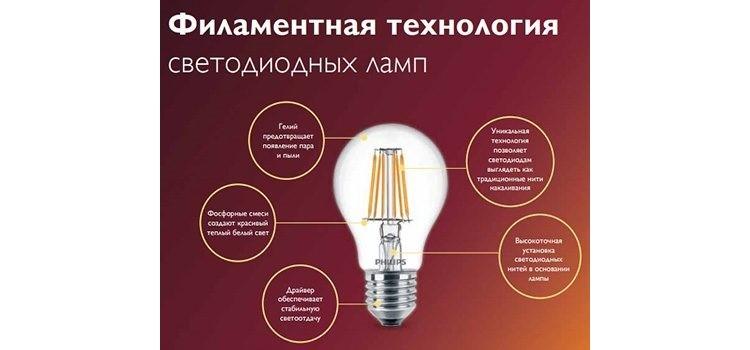 Если корпус филаментной лампы продуман при падении на пол, она может остаться целой.