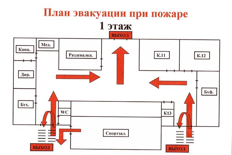 Следует вспомнить, в какую сторону нужно двигаться согласно плану эвакуации