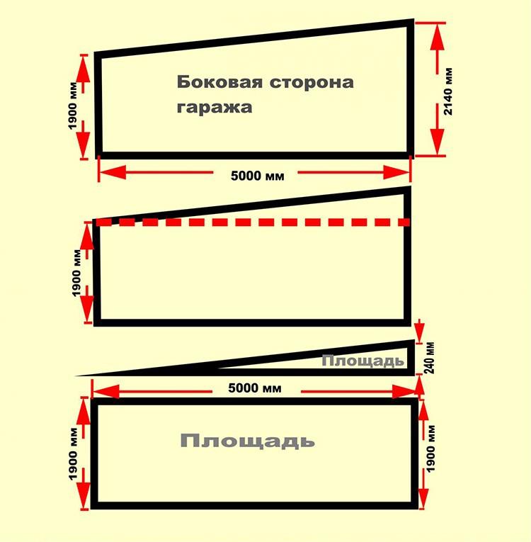 Если крыша имеет сложную форму, нужно разбить её на прямоугольники и треугольник и посчитать площадь каждого фрагмента отдельно, а затем сложить результаты
