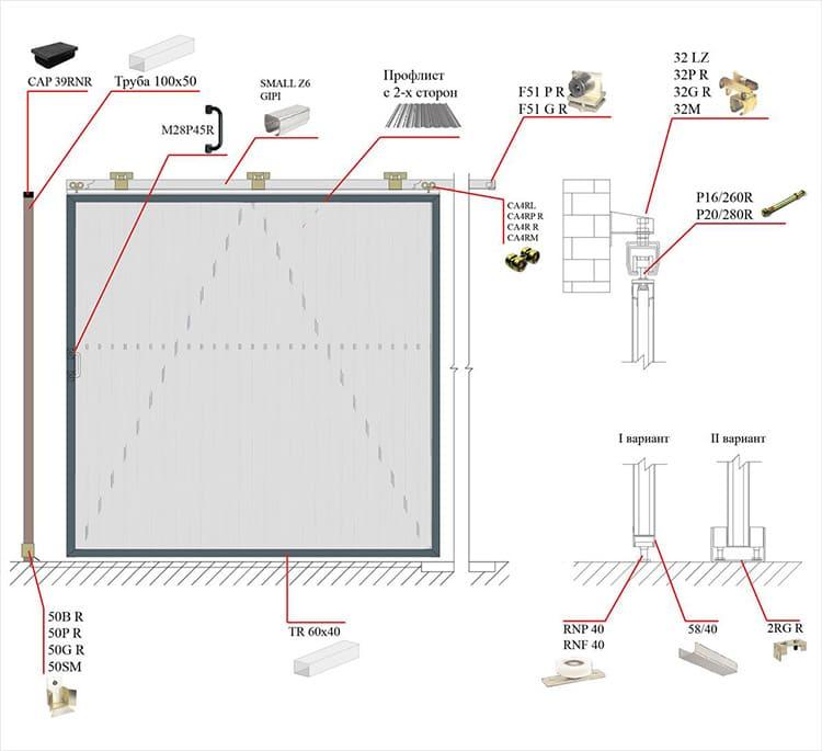 Перечень элементов и их размер зависит от конструктивных особенностей конкретной системы