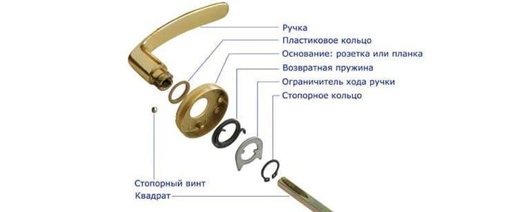 Запорный механизм ручки для двери изнутри.