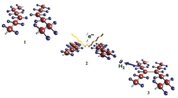 Схема соединения молекул полимеров при эффекте сшивки: