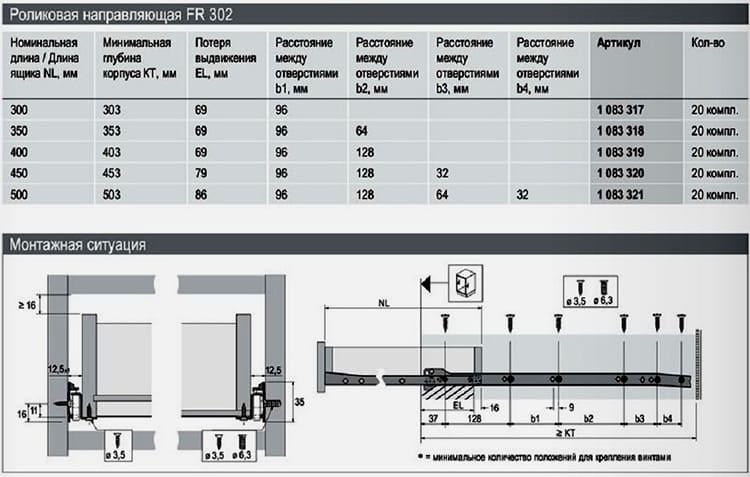 Размеры для установки роликовых направляющих