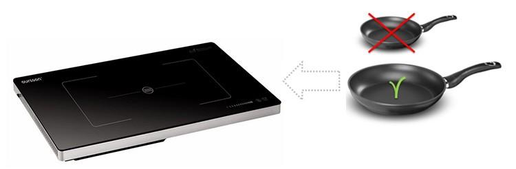 Требования предъявляются не только к свойствам, но и размеру посуды