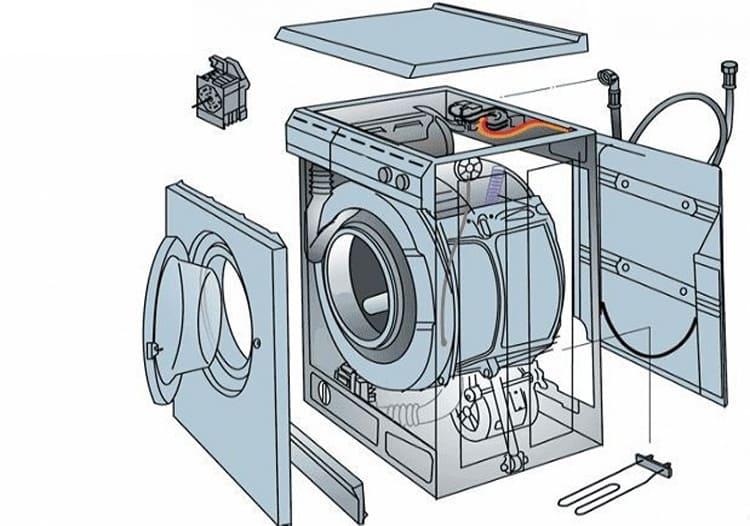 Дополнительный элементы расширяют функционал стиральной машины