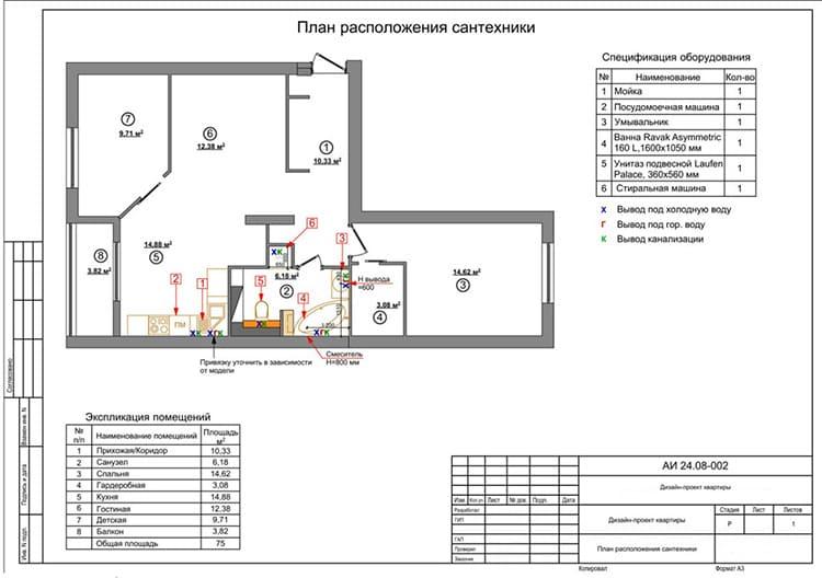 Схема расположения сантехники в квартире