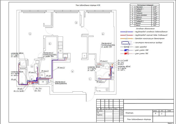 План водоснабжения квартиры