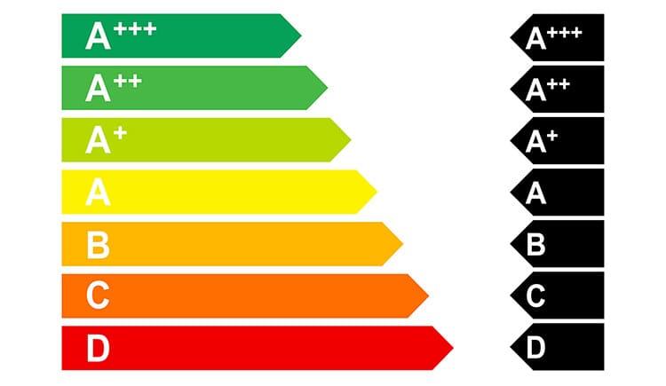 Класс энергопотребления стандартизирован