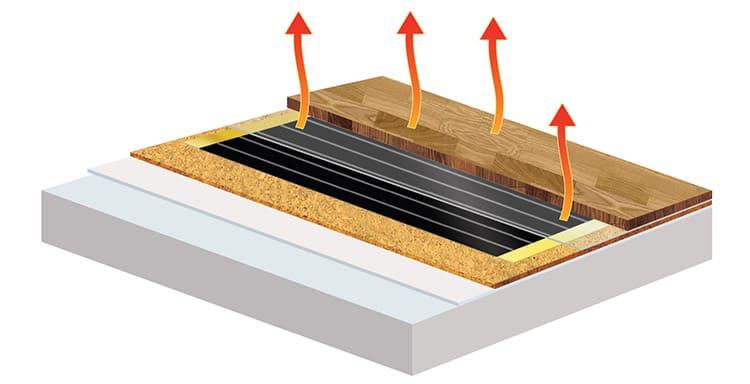 Инфракрасный тёплый пол эффективен при нагреве напольного покрытия.