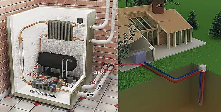 В скандинавских странах для обогрева домов используют тепло земли.