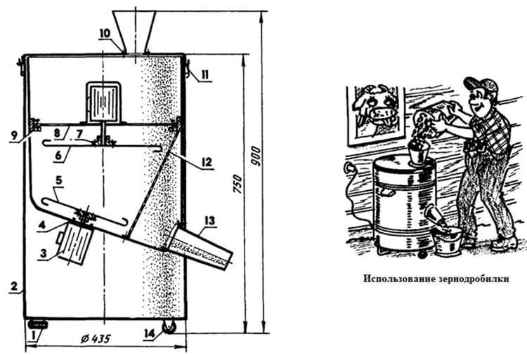 Чертёж зернодробилки, предполагающей использование бака