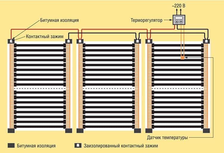 Схема подключения плёночного обогрева.