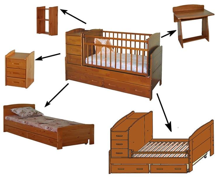 Функционал зависит от модели детской кровати